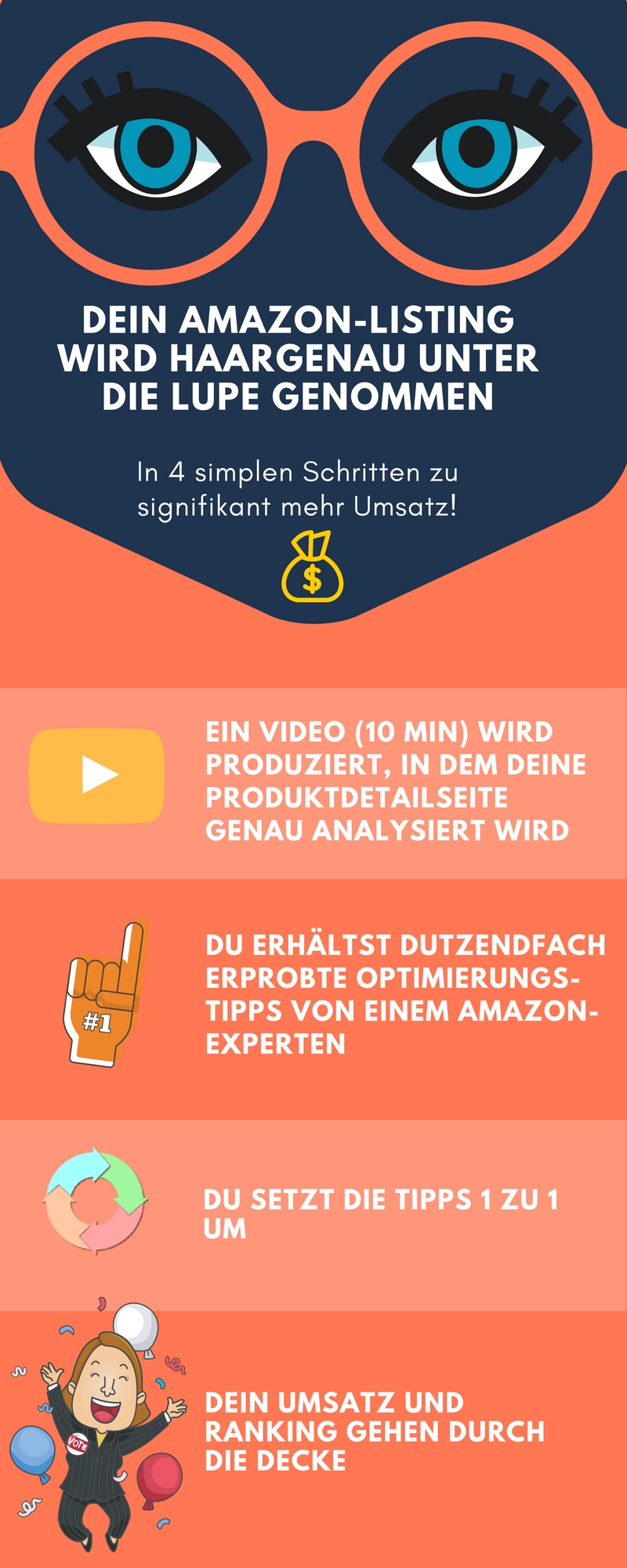 amazon fba produktcheck